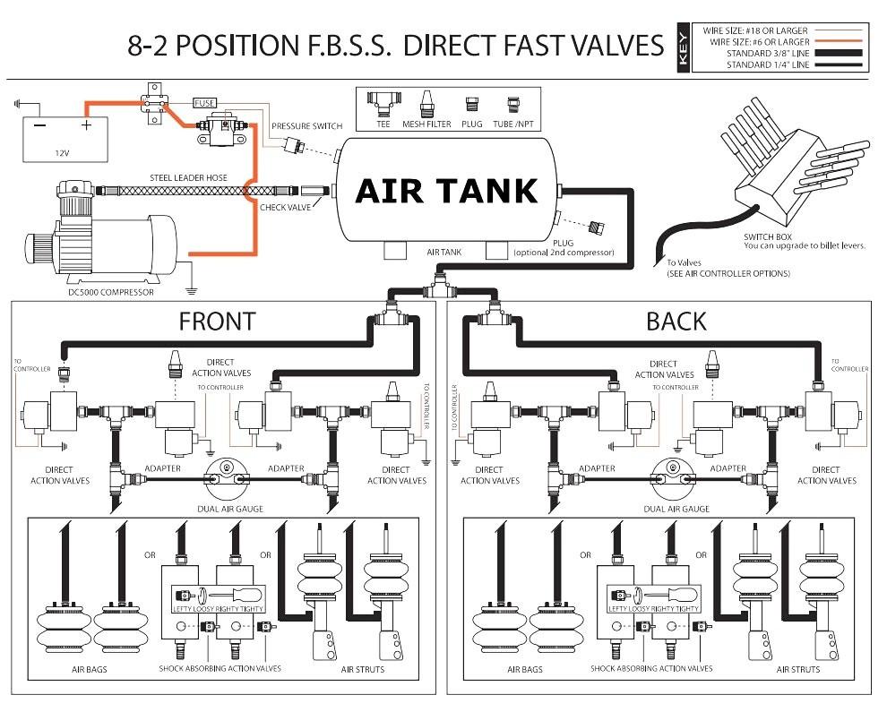 Compressor Slide Valve Wiring Diagram Auto Electrical