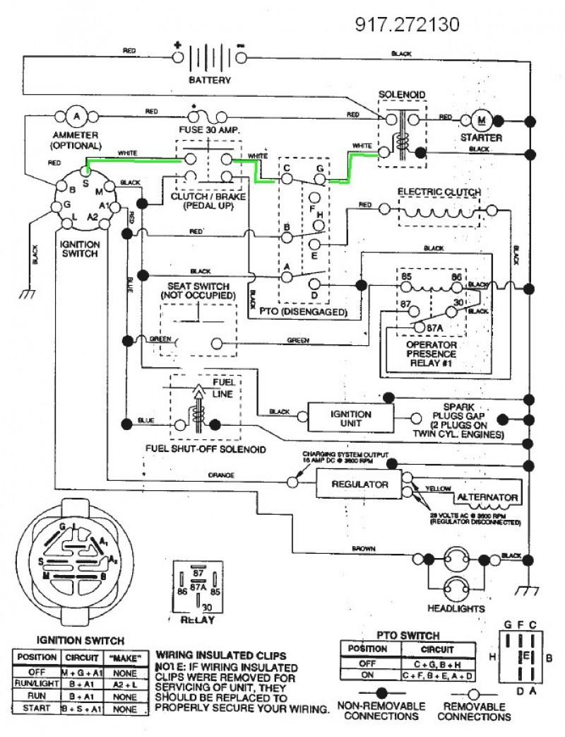 craftsman lawn mower schematics