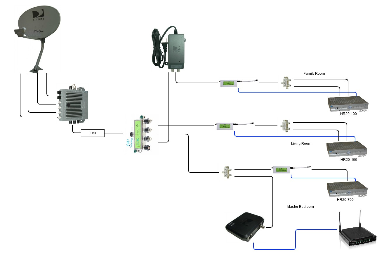 directv wiring diagram swm internet