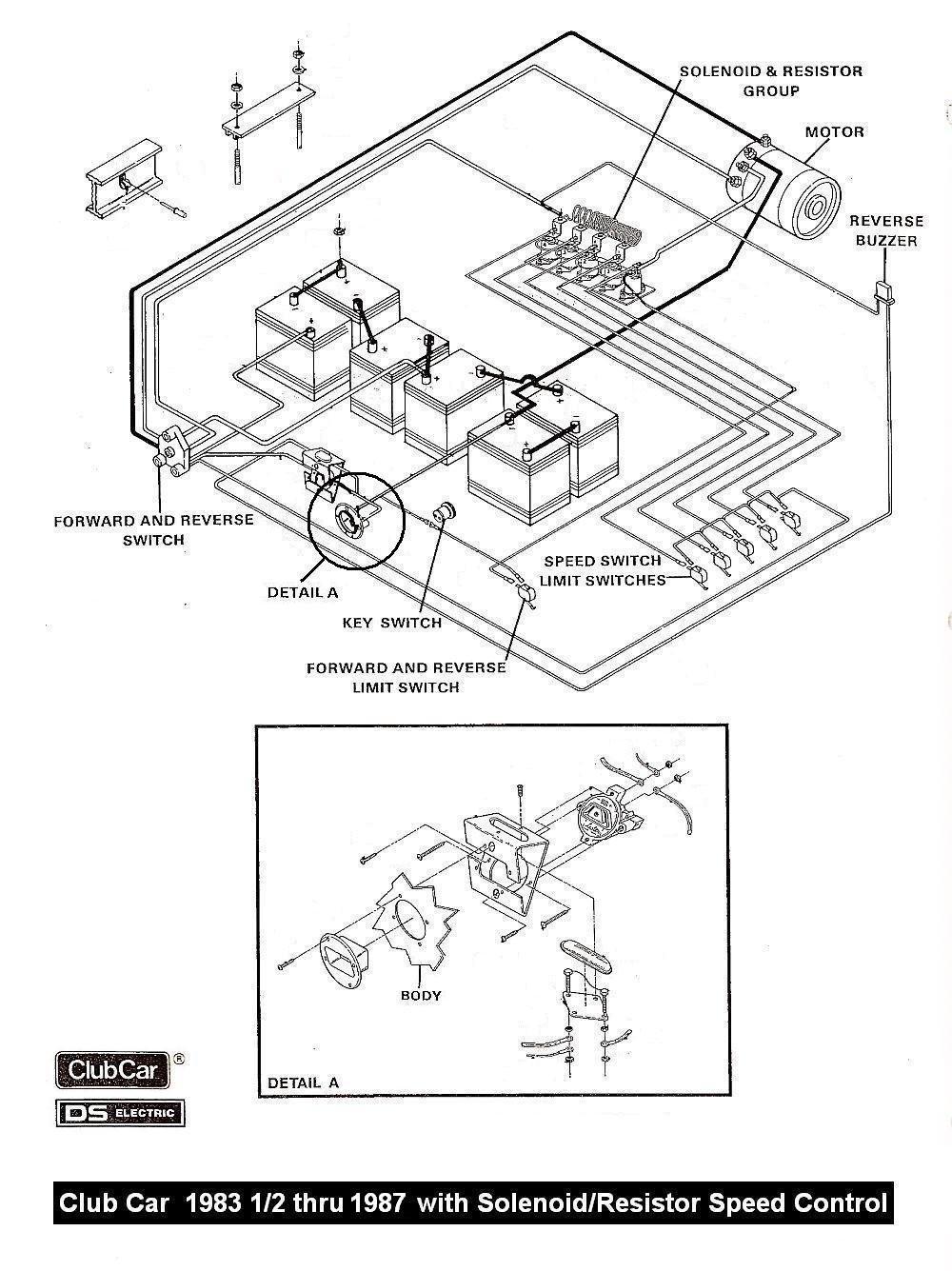 86 club car forward reverse wiring diagram