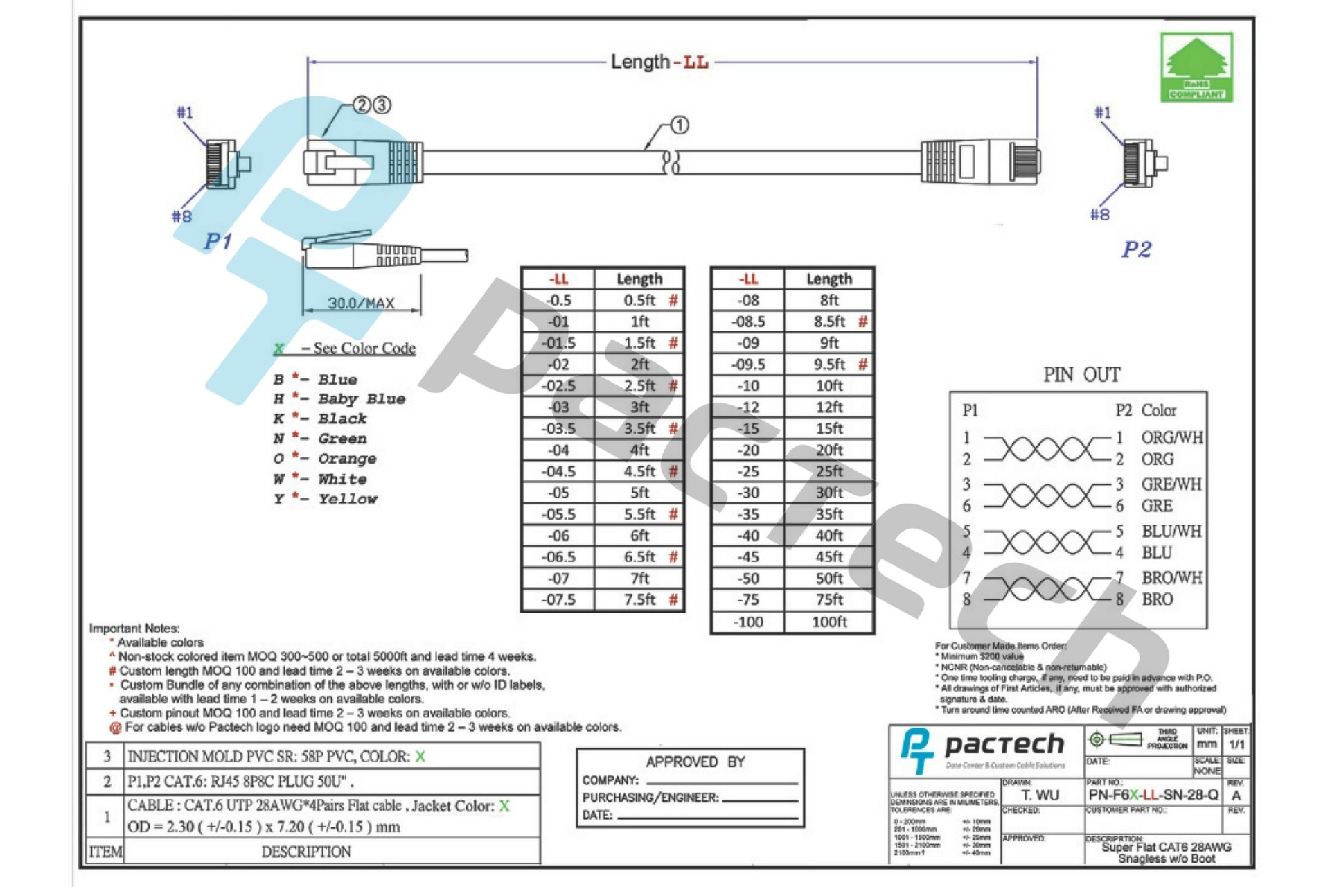 cat6 wiring diagram monoprice