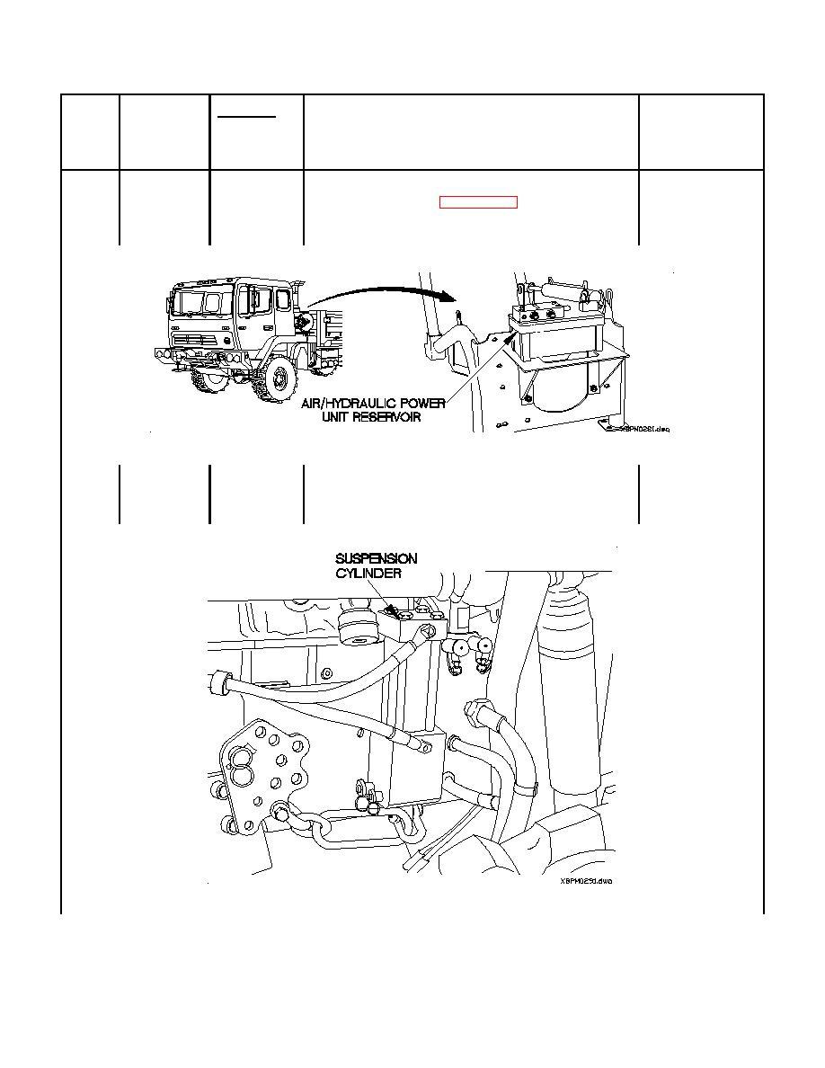 hydraulic power unit maintenance manual