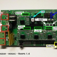 The MakerGear Mosaic 3D Printer &#8211; Part VII: The&nbsp;Electronics