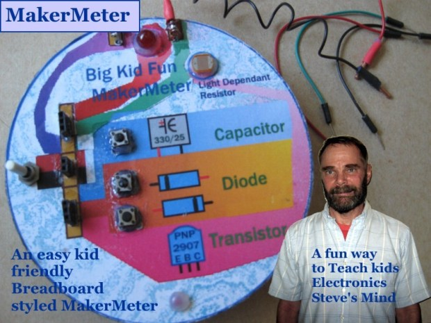 MakerMeter