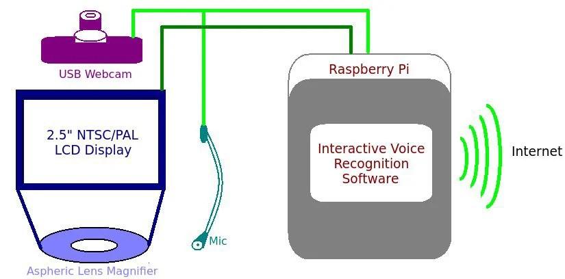 usb webcam wiring diagram demag wiring diagram demag crane wiring