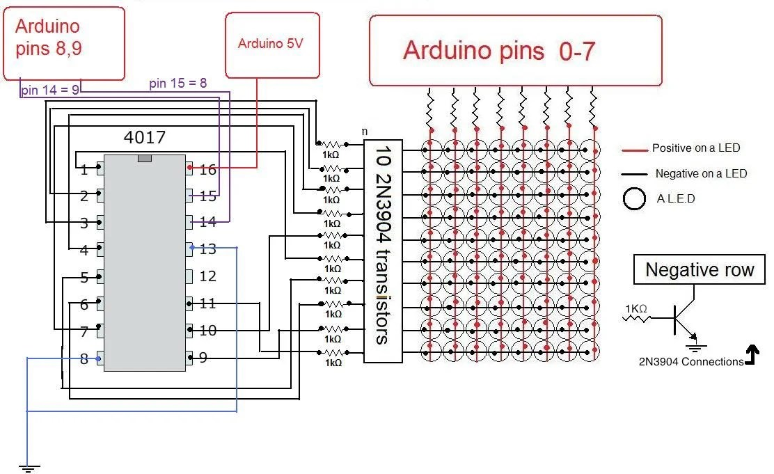 How to Build an Arduino LED Matrix in 3 Simple Steps Arduino