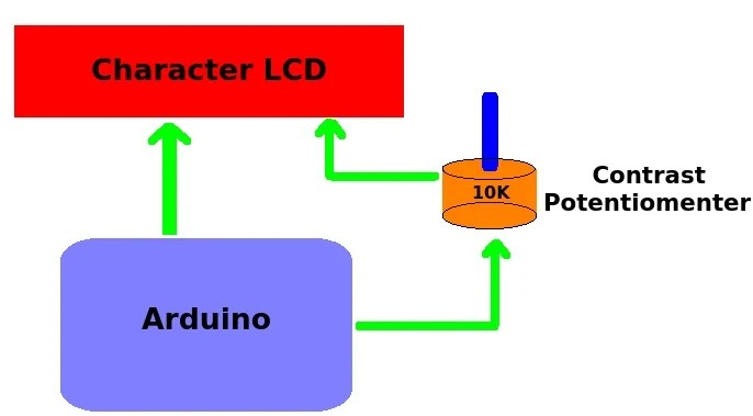 How to Connect an LCD Display to Your Arduino Arduino Maker Pro