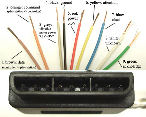 Usb To Ps2 Wiring Diagram Control Cables  Wiring Diagram