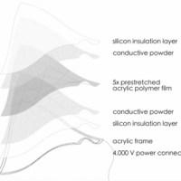 ShapeShift EAP Actuator Construxtion