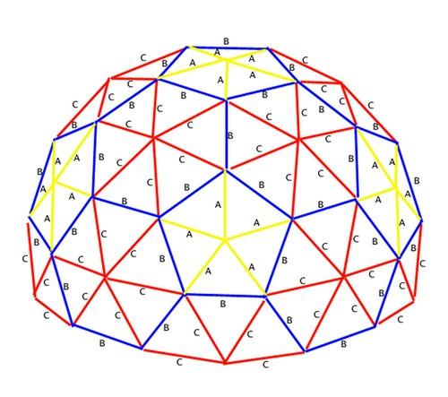 3V Dome