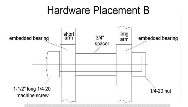 hardware placement B (3)