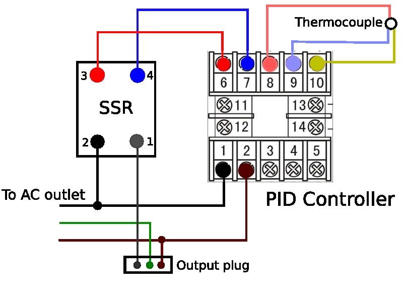Temperature Controller Wiring - Boxesddnssde \u2022