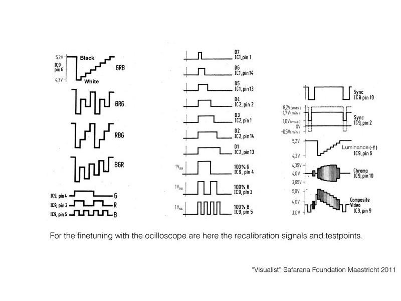 circuit bridge make your own printed circuit board