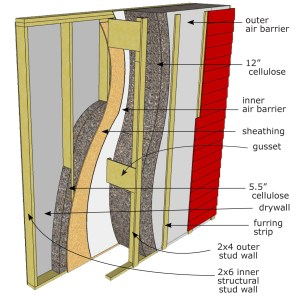 Double Wall House Construction Details
