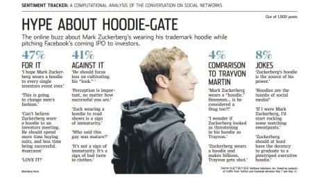 mark-zuckerberg-in-hoodie