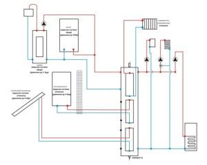 Пример мульти-системы