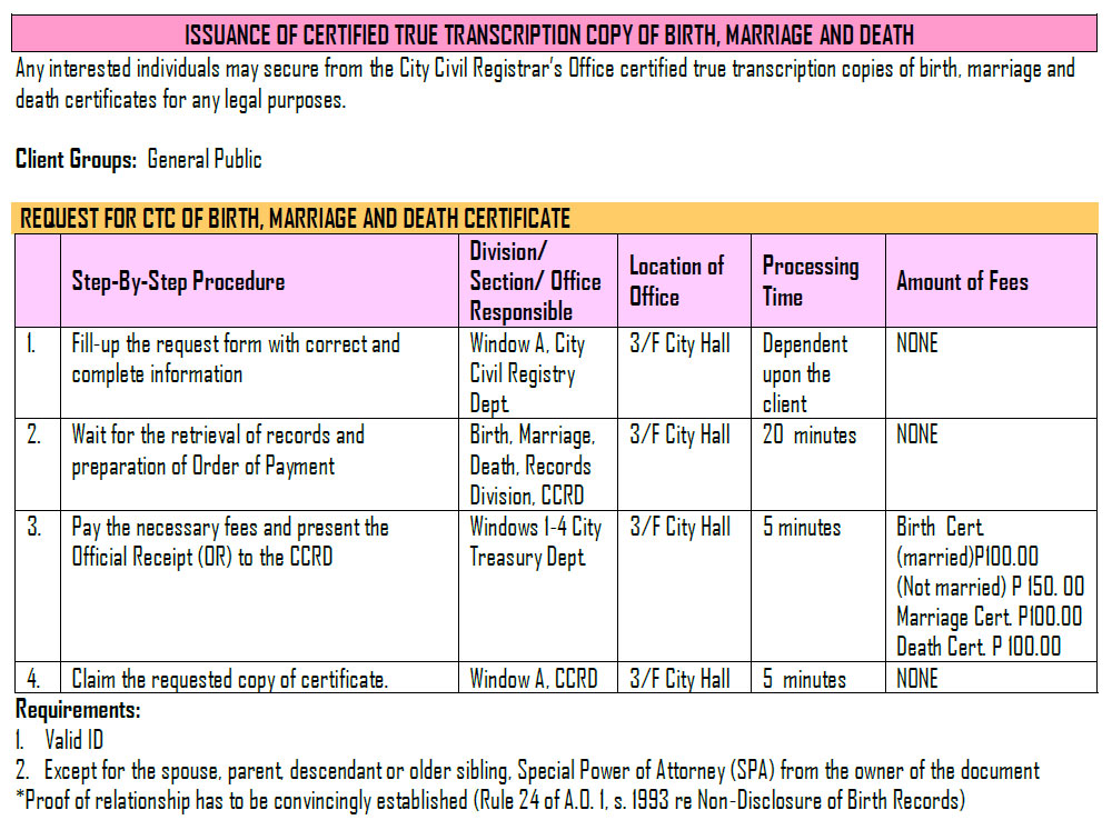 Request for CTC of Birth, Marriage and Death Certificate \u2013 Malabon City