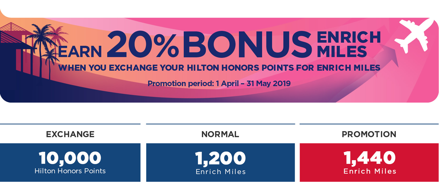 Miles And More Points Hilton 20 Bonus Miles