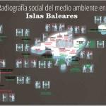 Greenpeace coloca a Baleares en un punto medio en la Radiografía social del medio ambiente en España