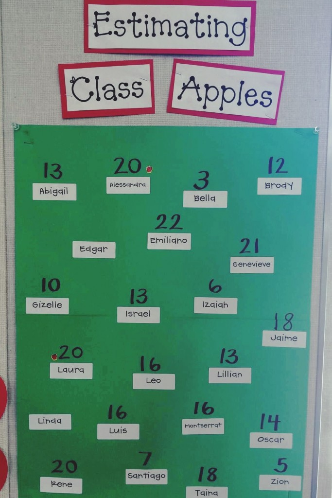 Apples Estimation
