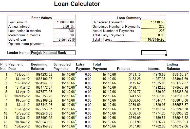 Easy car loan approval, car calculator for leasing, two wheeler loan - car loan calculator with extra payment option