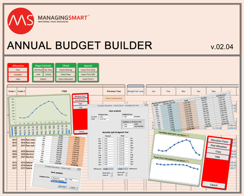 Managing Smart How to budget for a businessHow to budget for a