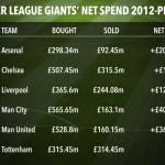 sport-net-spend.jpg