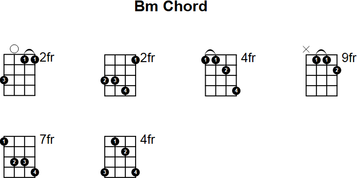 chord diagrams for dobro b minor