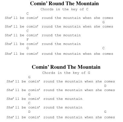 Beginner Mandolin Chords - Mandolin Compass - mandolin chord chart