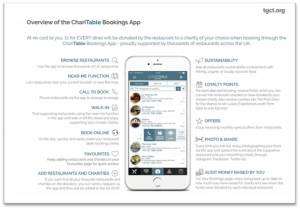 Overview of Charitable Giving App