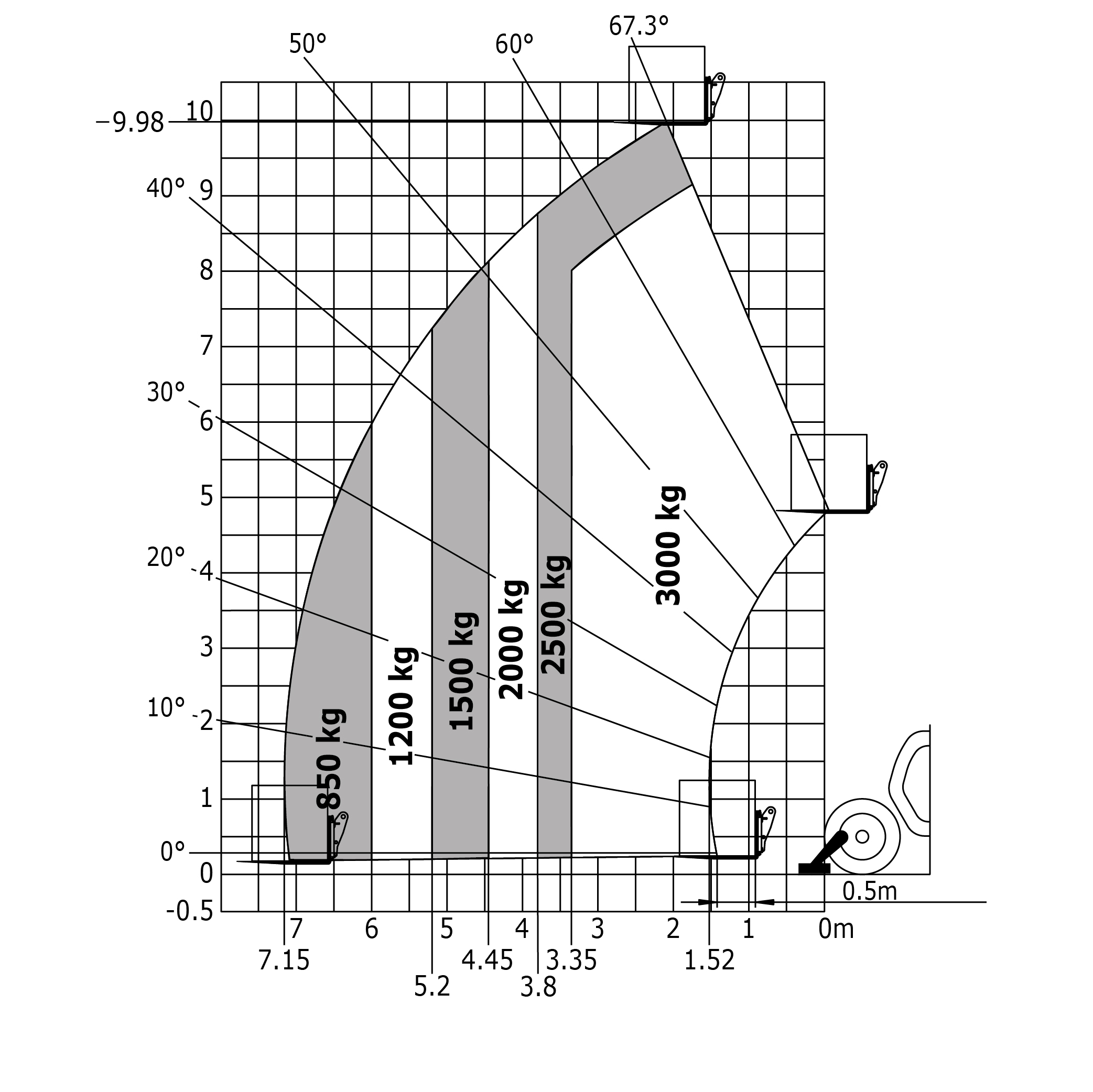 Miraculous Manitou Msi30 Wiring Diagram Auto Electrical Wiring Diagram Wiring Digital Resources Hetepmognl