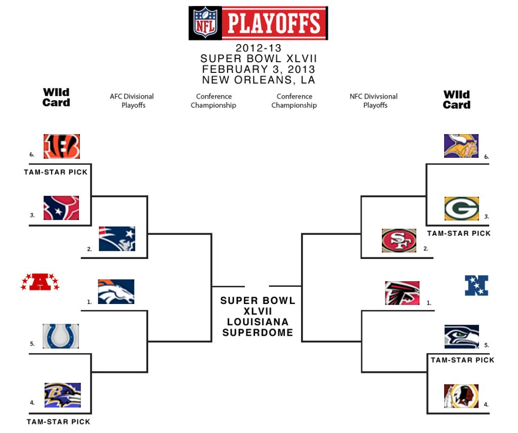2017 playoff odds todays games nfl