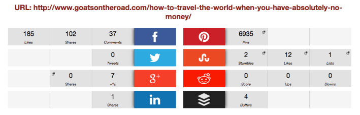 http:::www.goatsontheroad.com:how-to-travel-the-world-when-you-have-absolutely-no-money: