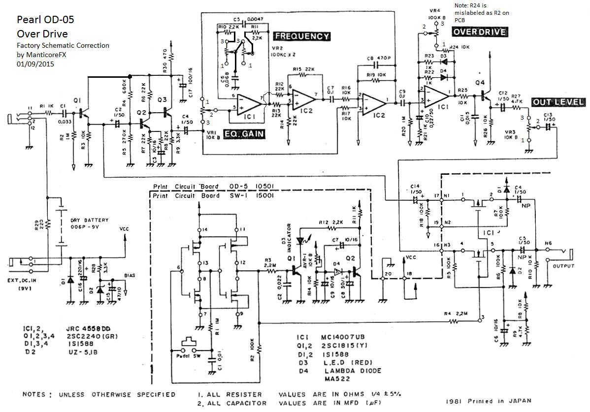 factory schematics