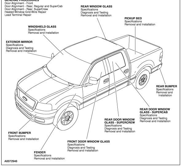 2006 ford f 150 Motordiagramma de cableado