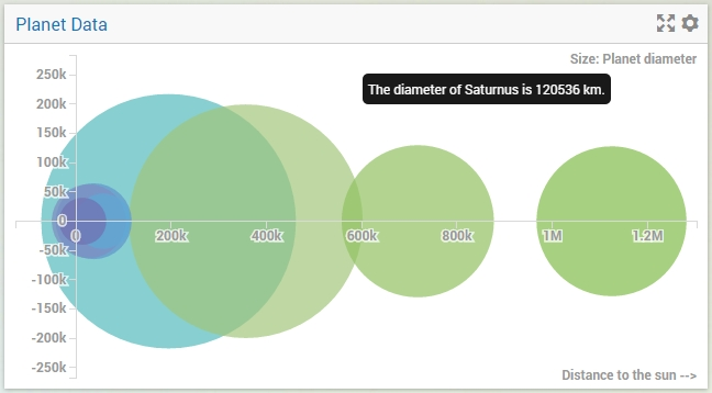 Bubble Chart Widget \u2014 AIMMS Documentation