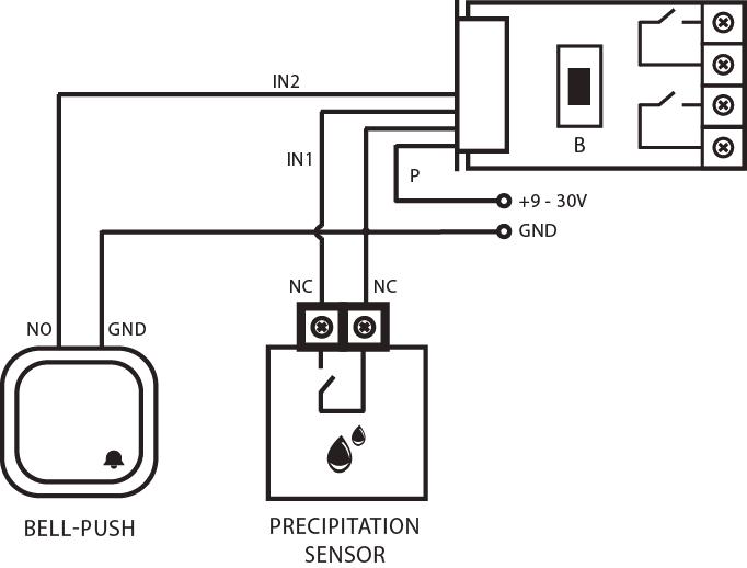 network ledningsdiagram example
