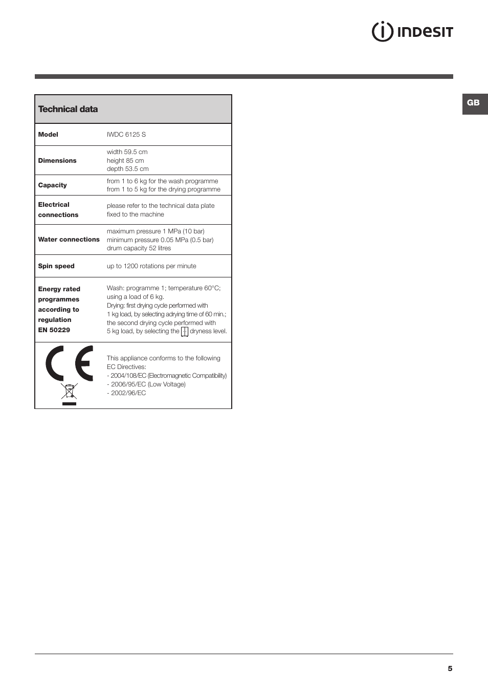 Indesit Iwdc 6125 Technical Data Indesit Iwdc 6125 S User Manual Page 5 16