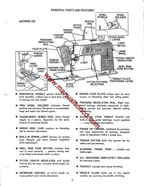 morse 600 sewing machine threading diagram
