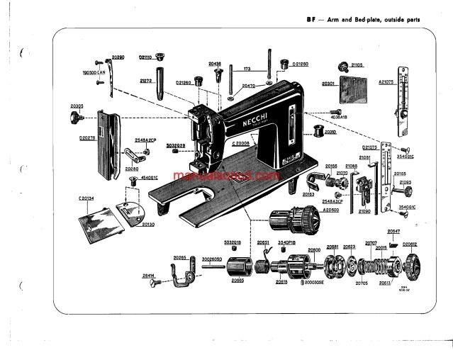 necchi bu sewing machine threading diagram