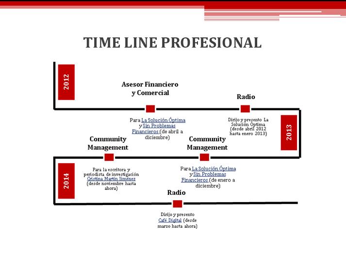 4 herramientas para hacer un currículum infográfico
