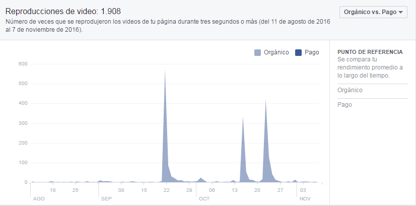 como conocer el perfil de tus lectores de facebook si eres escritor 12