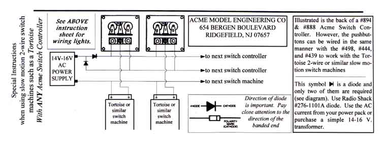 Instructions 498 and 444 Acme Switch Controllers