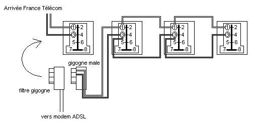 caterpillar schema cablage rj45 telephone