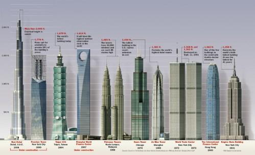 Tall Buildings1 Jpg