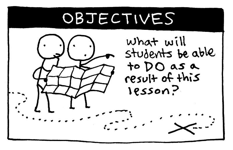 How to Draw Up a Lesson Plan \u2013 wwwMarekBennett
