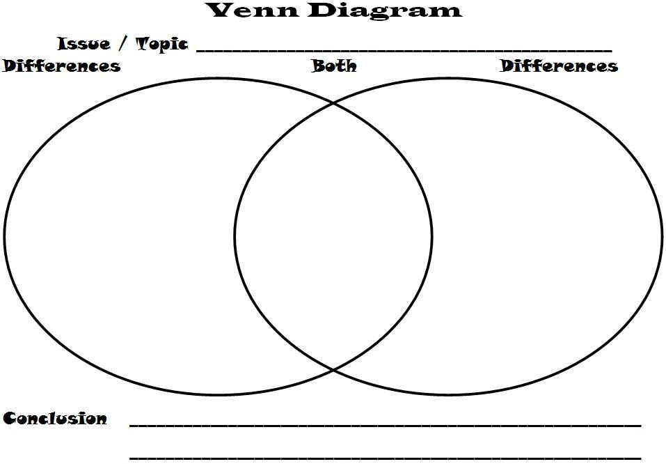 venn diagram template word doc - Ozilalmanoof