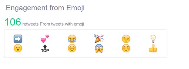 emoji engagement rt