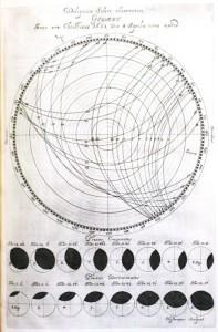 johannes kepler eclipse