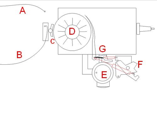 generic Schema moteur
